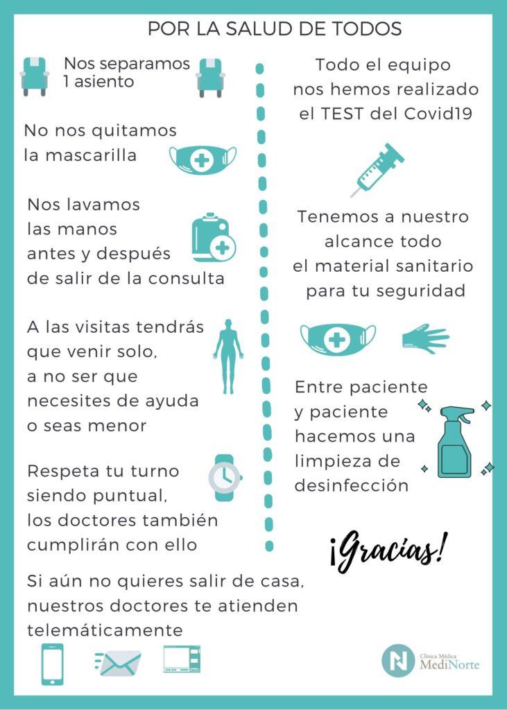 Medidas Proteccion Clinica Salud Valencia | Covid19 Medidas Proteccion Clinica Salud Valencia